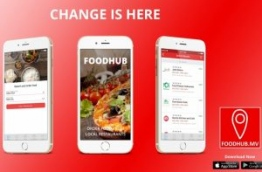 Poster for FoodHub
