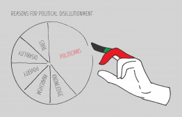 In image depicting the reasons for political disillusionment in the Maldives. IMAGE: JAUNA NAFIZ