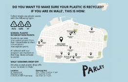 Information map on how to dispose of your plastics responsibly - for people who are in Male. IMAGE: PARLEY
