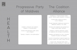 Pledges concerning 'Health' made by Progressive Party of Maldives (PPM) and the Maldives Democratic Party (MDP)-led Coalition Alliance for the 2018 presidential elections. IMAGE: THE EDITION