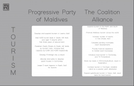 Pledges concerning 'Tourism' made by Progressive Party of Maldives (PPM) and the Maldives Democratic Party (MDP)-led Coalition Alliance for the 2018 presidential elections. IMAGE: THE EDITION