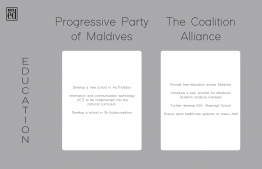 Pledges concerning 'Education' made by Progressive Party of Maldives (PPM) and the Maldives Democratic Party (MDP)-led Coalition Alliance for the 2018 presidential elections. IMAGE: THE EDITION