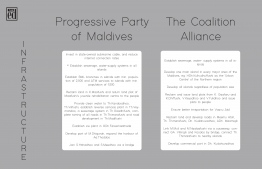 Pledges concerning 'Infrastructure' made by Progressive Party of Maldives (PPM) and the Maldives Democratic Party (MDP)-led Coalition Alliance for the 2018 presidential elections. IMAGE: THE EDITION